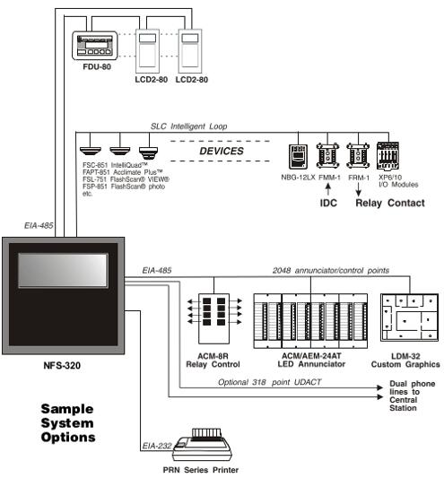 Notifier Nfs 640 Programing Manual